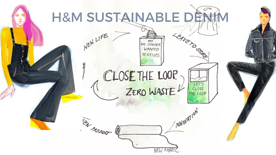 HM SUSTAINABLE DENIM