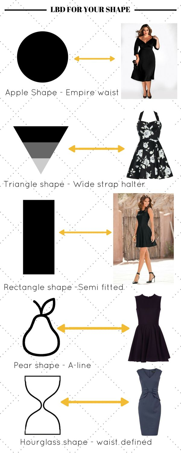 lbd for your shape